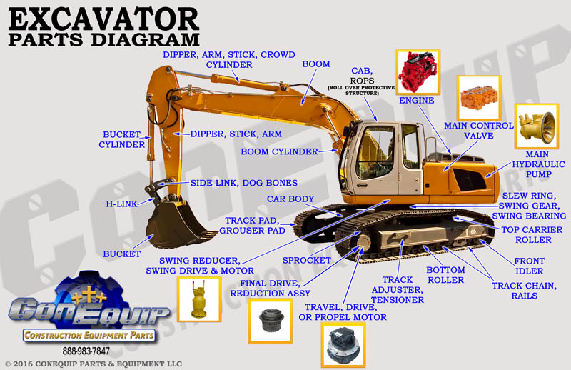 Excavator Part Diagram | 2015 Ford GT40 in 2019 | Excavator parts