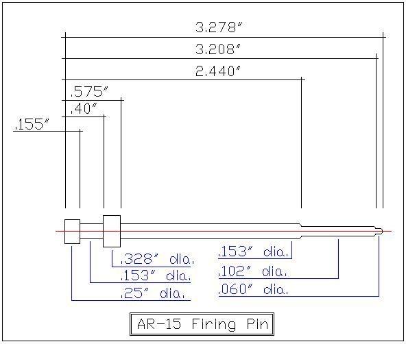 Ar 15 firing pin blueprint google search just because for Arkansas blueprint