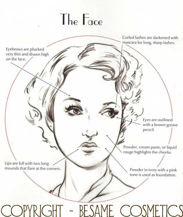 The 1930s Face – 6 Top-Make-up-Tipps von Gabriella Hernandez