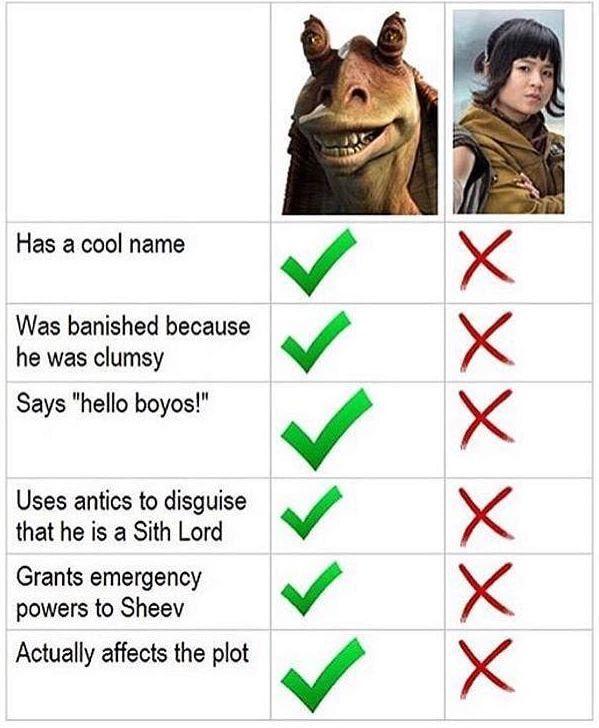 Jar Jar Binks Is Snoke Funny Star Wars Memes Star Wars Humor Star Wars Jokes