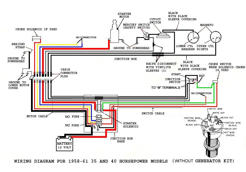 Lovely yamaha marine outboard wiring diagram gallery electrical great yamaha marine outboard wiring diagram gallery electrical cheapraybanclubmaster Images