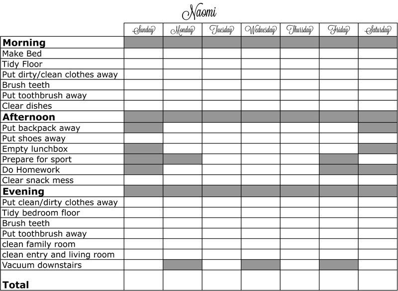 The Train To Crazy Teach Your Kids To Clean Printable Chore Chart