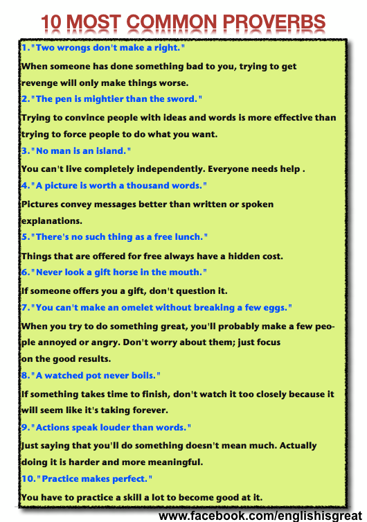 10 Most Common Proverbs  | Idioms | Common proverbs, English