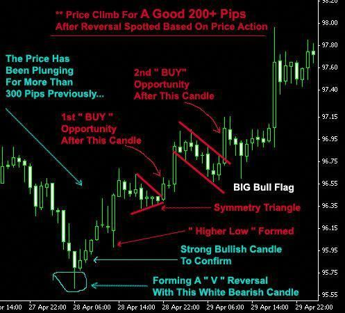 Best market to trade forex indices stock options
