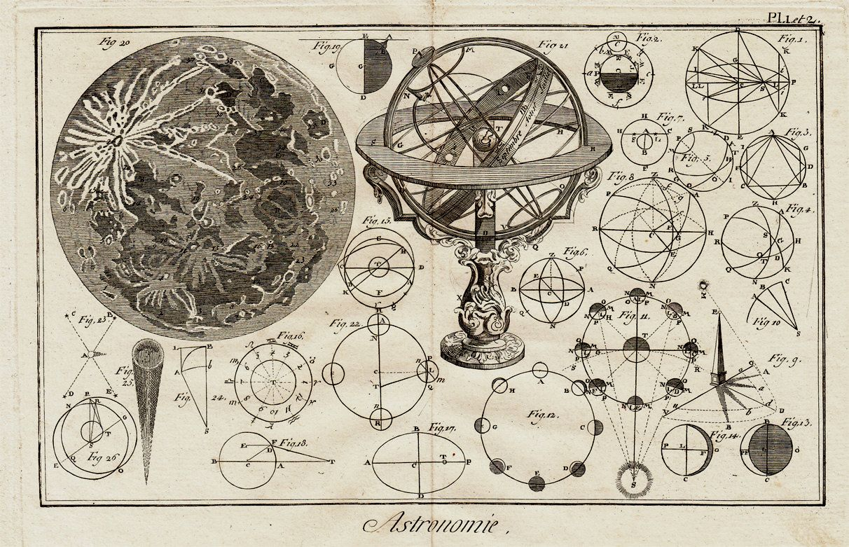 old navigational maps astronomy - photo #41