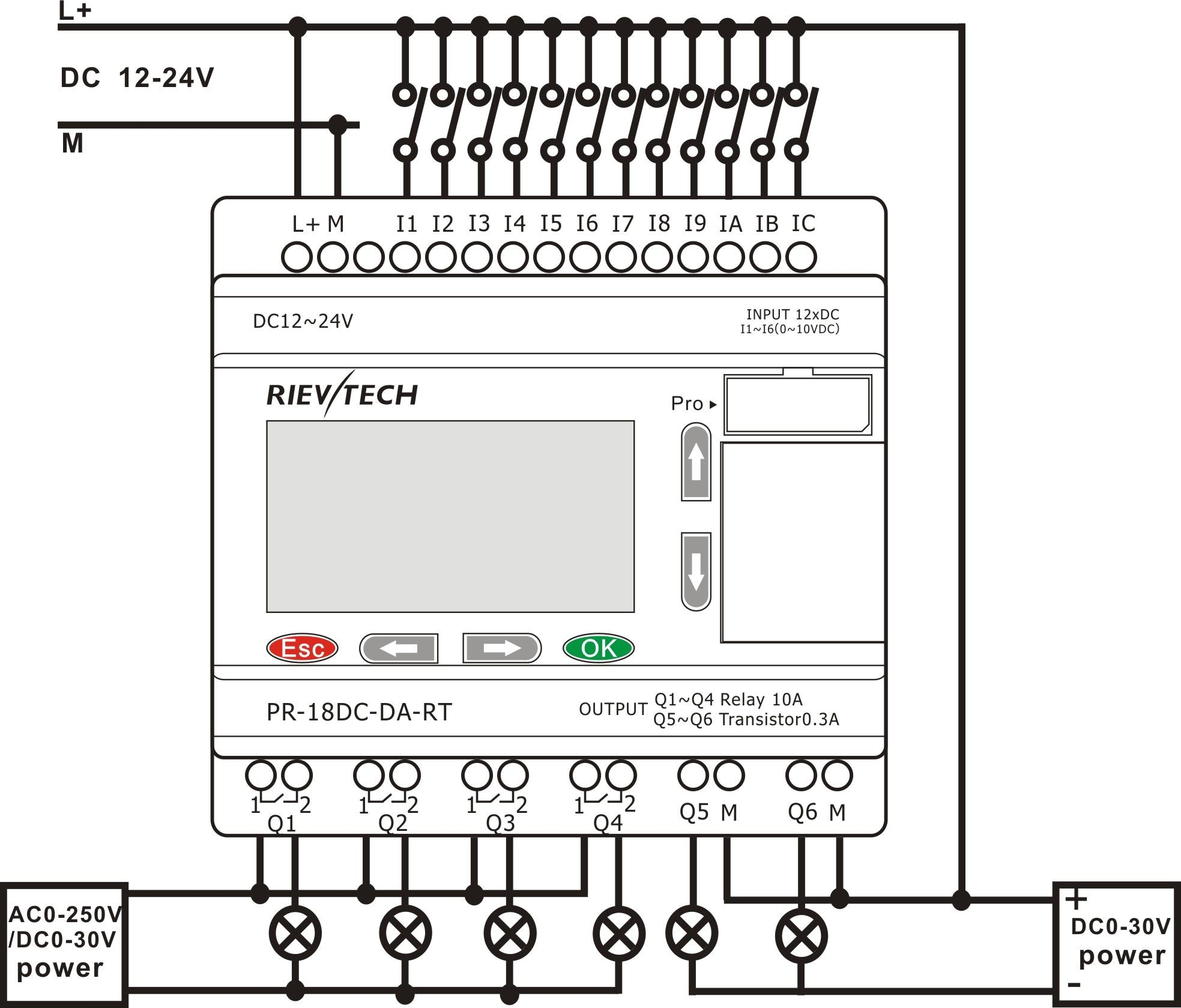 Mitsubishi Plc Wiring Diagram 18dc And Experimental Shot With New In 2019