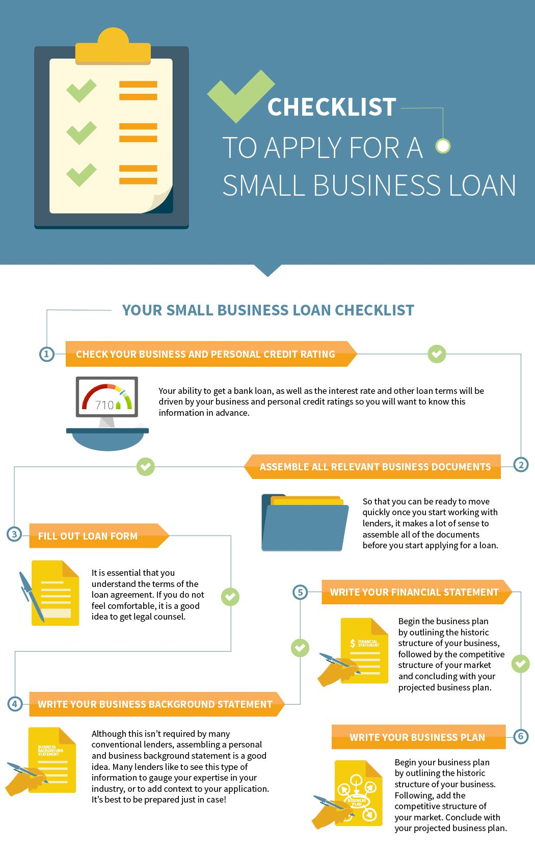 How To Apply For A Small Business Loan Small Business Loans Business Loans Small Business