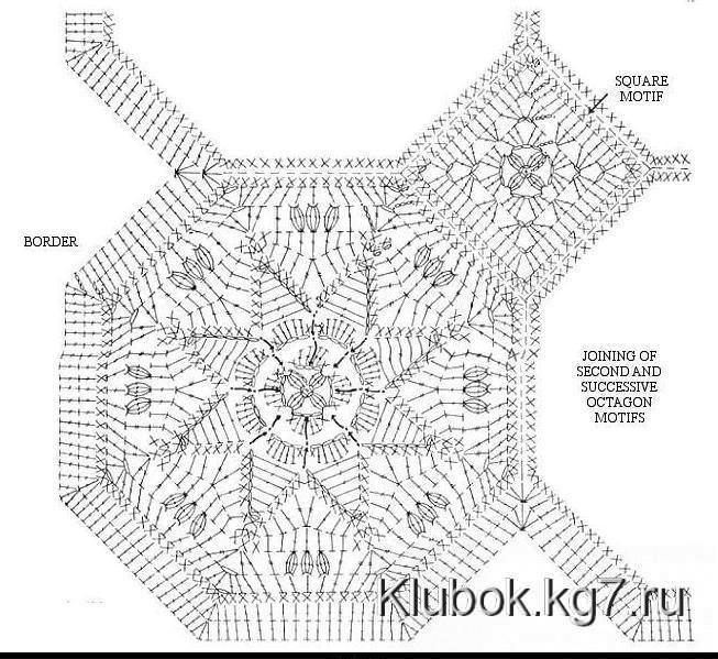 ПЛЕД, СВЯЗАННЫЙ КРЮЧКОМ   crochet squares   Pinterest