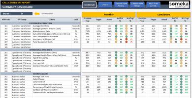 Supply Chain Logistics Kpi Dashboard Ready To Use Excel Template Kpi Dashboard Kpi Dashboard Excel Supply Chain Logistics