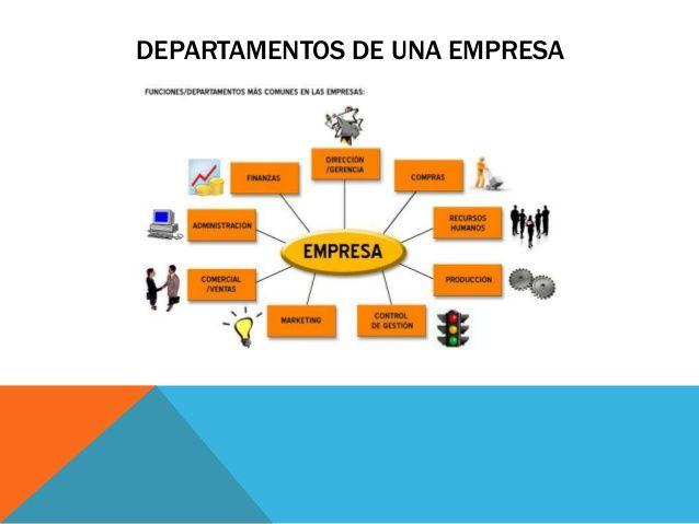 Resultado De Imagen Para Departamentos En Una Empresa Comercial Empresa Empresas Comerciales Finanzas