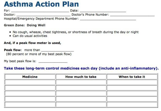 Taking a Home Lung Function Test for Your Asthma Asthma and - emergency action plans