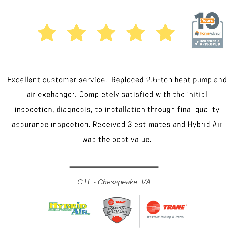 HomeAdvisor REVIEW Awesome reviews like this make us
