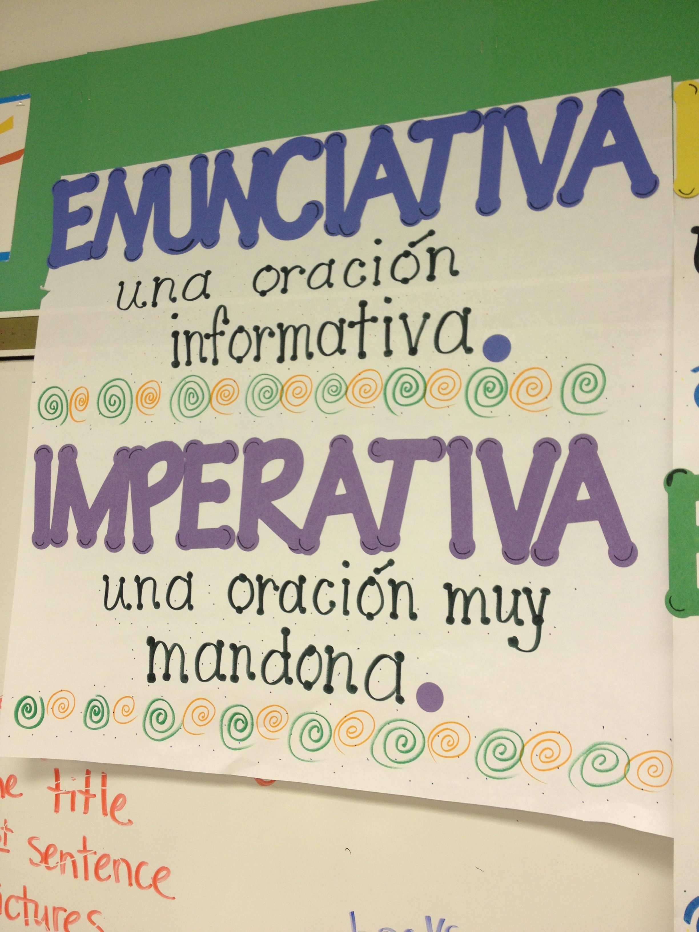 Spanish Anchor Charts Sentence Types