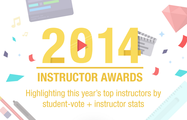 Congratulations to Udemy's Outstanding Instructors of 2014! Screen Shot 2014-12-18 at 11.39.56 AM