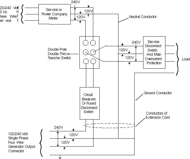 Generator Transfer Switch Wiring Diagram | Electrical Concepts ...