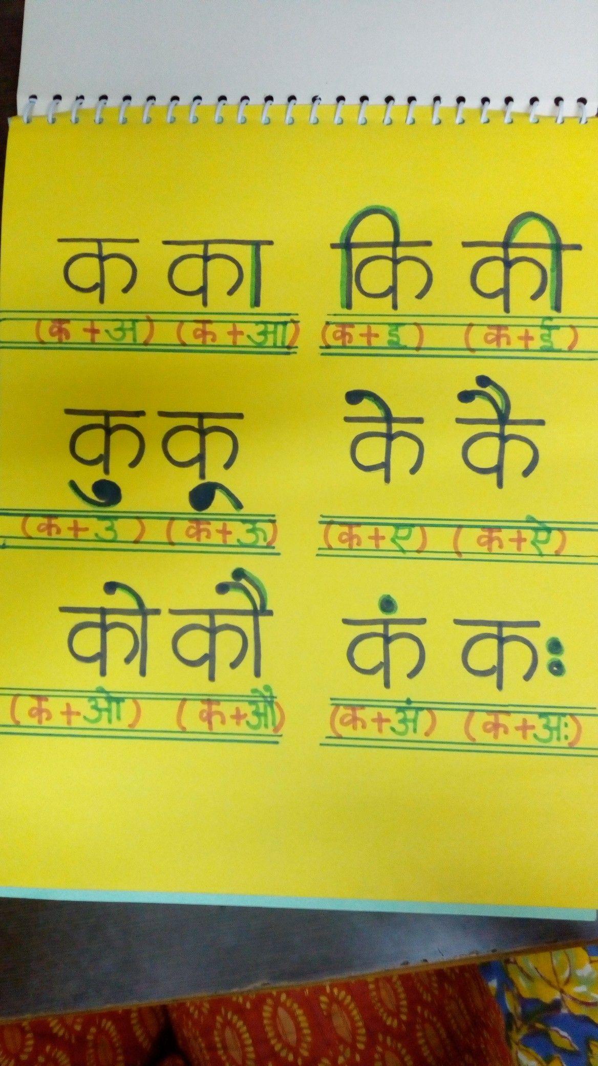 Pin By Jaya Dua Bajaj On Hindi