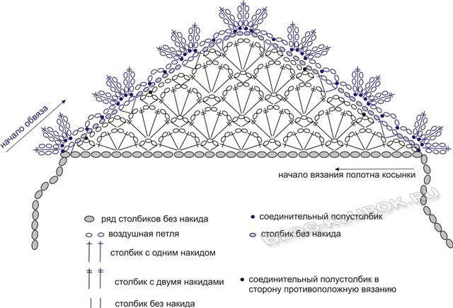 схема вязания косынки крючком вязание вязание вязание детских