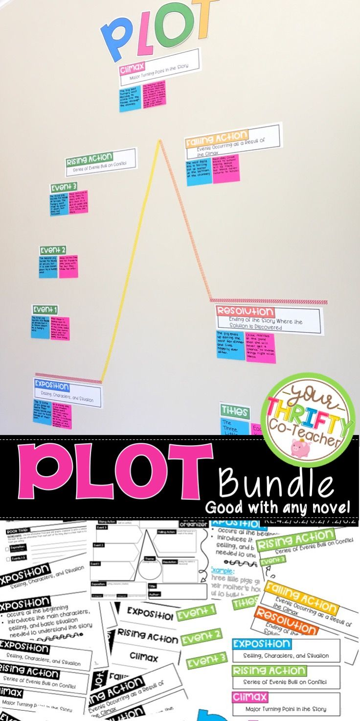 plot diagram graphic organizer, summary planner, foldable, posters