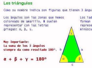 La Suma De Los ángulos Interiores De Un Triangulo Es 180 Clasificacion De Triangulos Como Tomar Apuntes Triangulos
