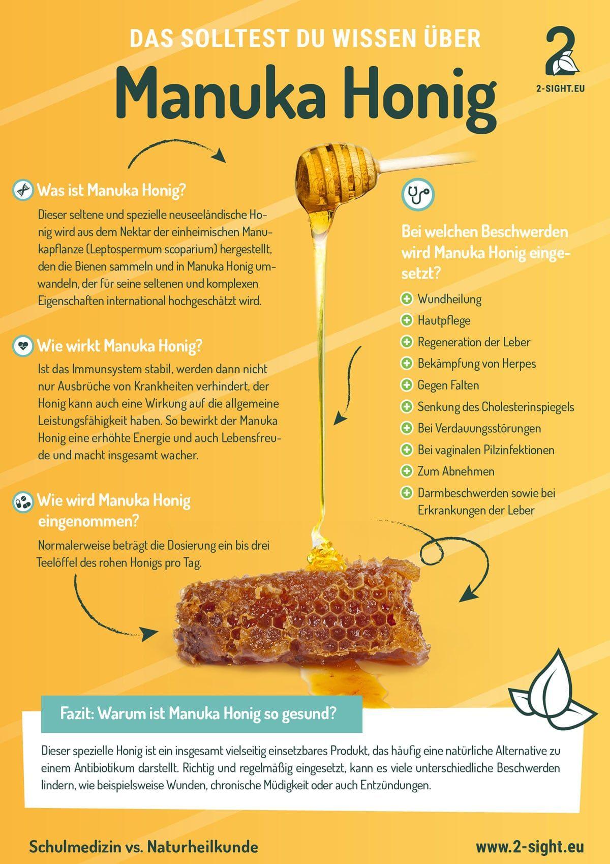 Manuka Honig Ratgeber Tipps Tricks Produktempfehlung Manuka Honig Honig Lebensmittel Essen