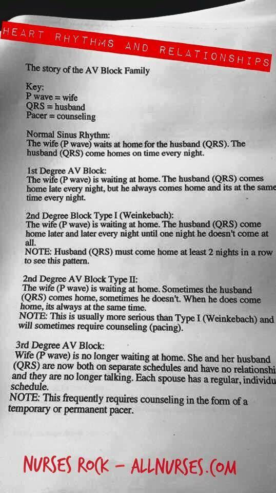Heart Block Poem Thankyounurses Nurse Cardiac Nursing