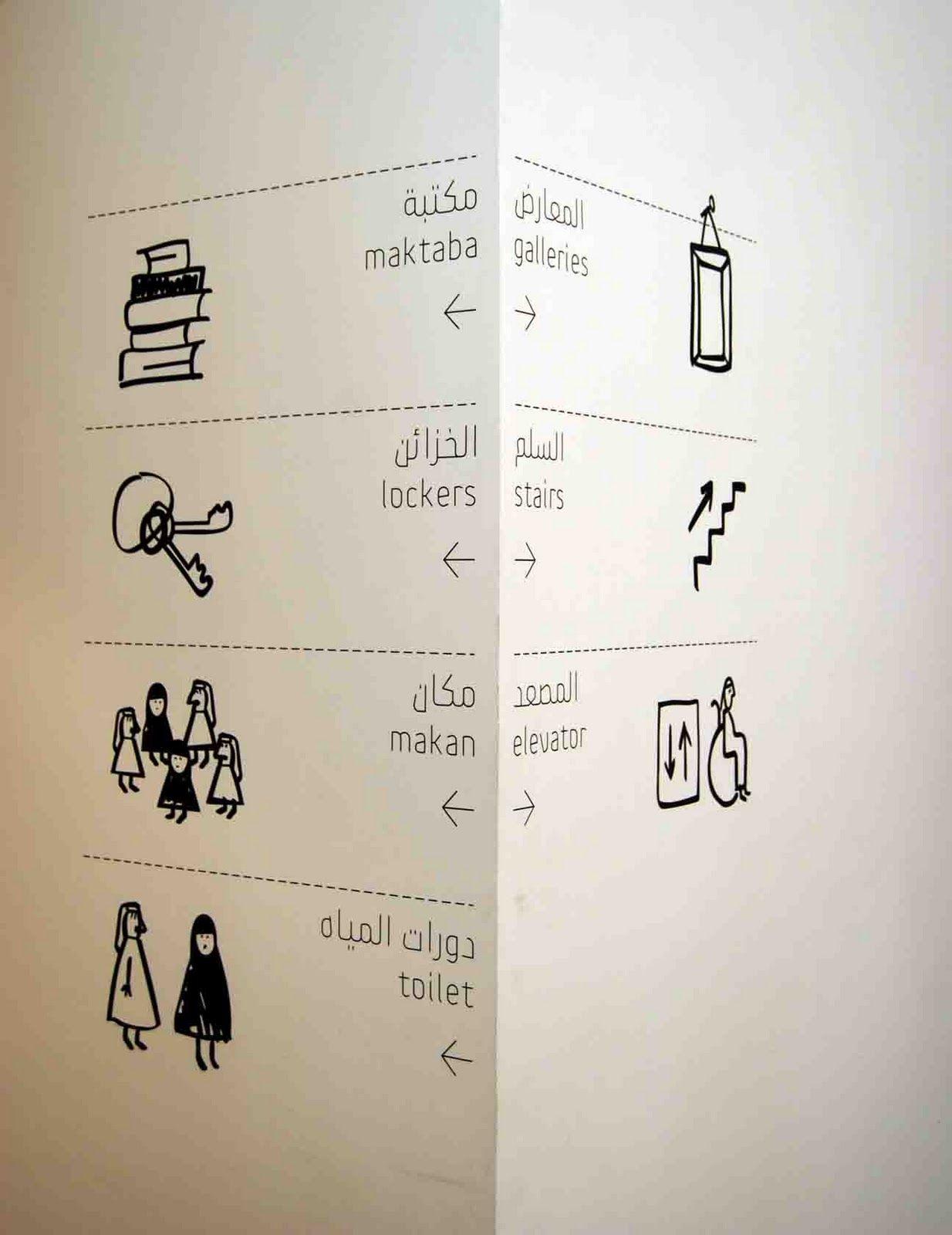 Studio Kq Mathaf Arab Museum Of Modern Art قطر المتحف العربي للفن الحديث Wayfinding Signage Signage Museum Of Modern Art