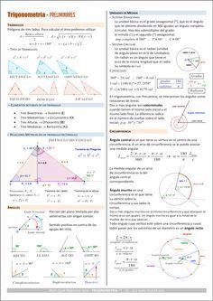 qrc trigonometria preli | frases mias | Pinterest | Mathe