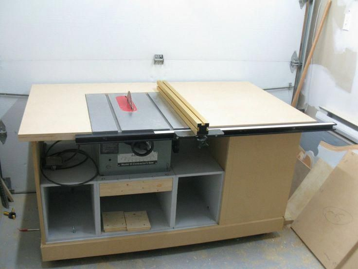 Build Table Saw Cabinet Plans Woodproject Tablesaw