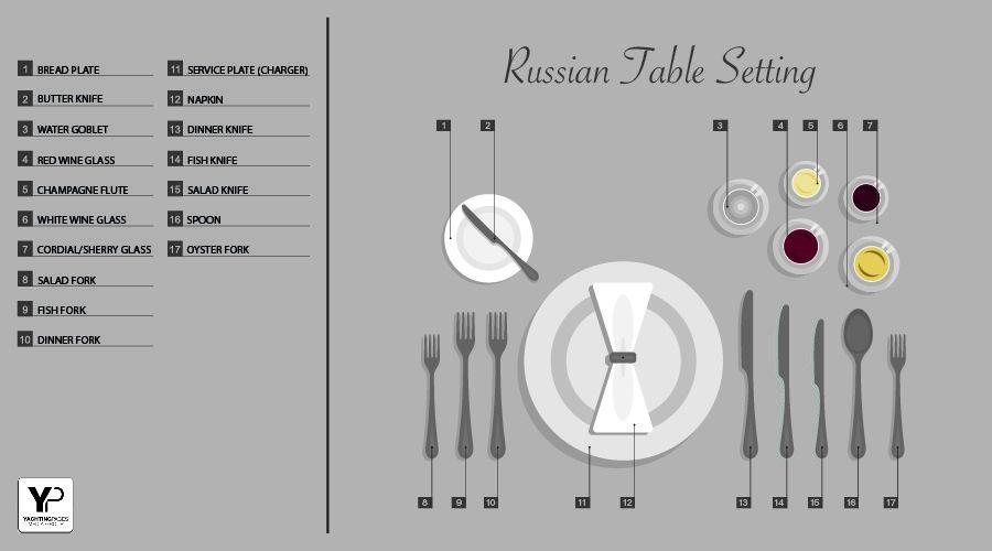 russian table setting diagram