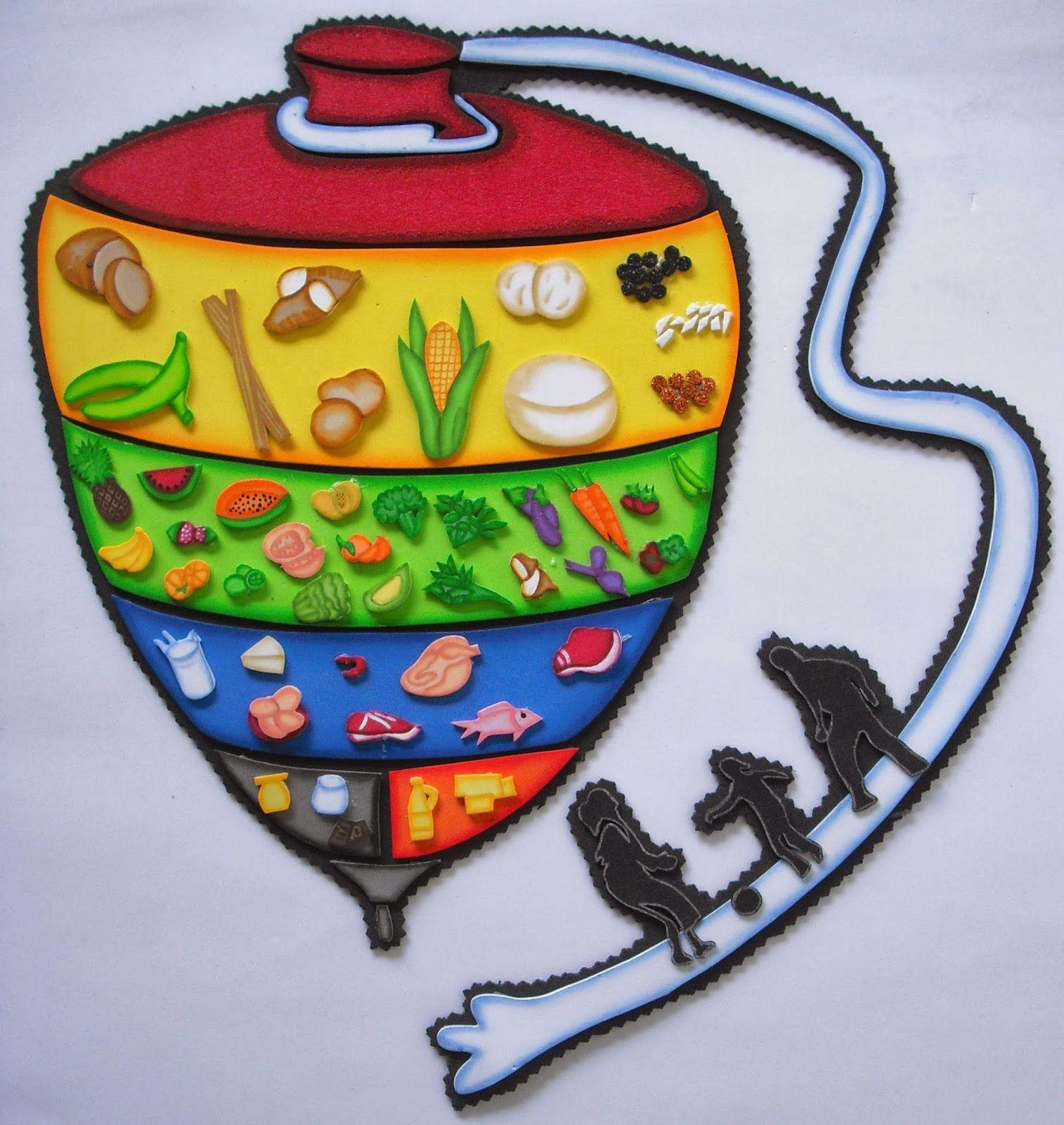 Mis Tablas Trompo De Alimentos En Foamy Alimentos Para Colorear Actividades De Aprendizaje Para Ninos Manualidades Escolares