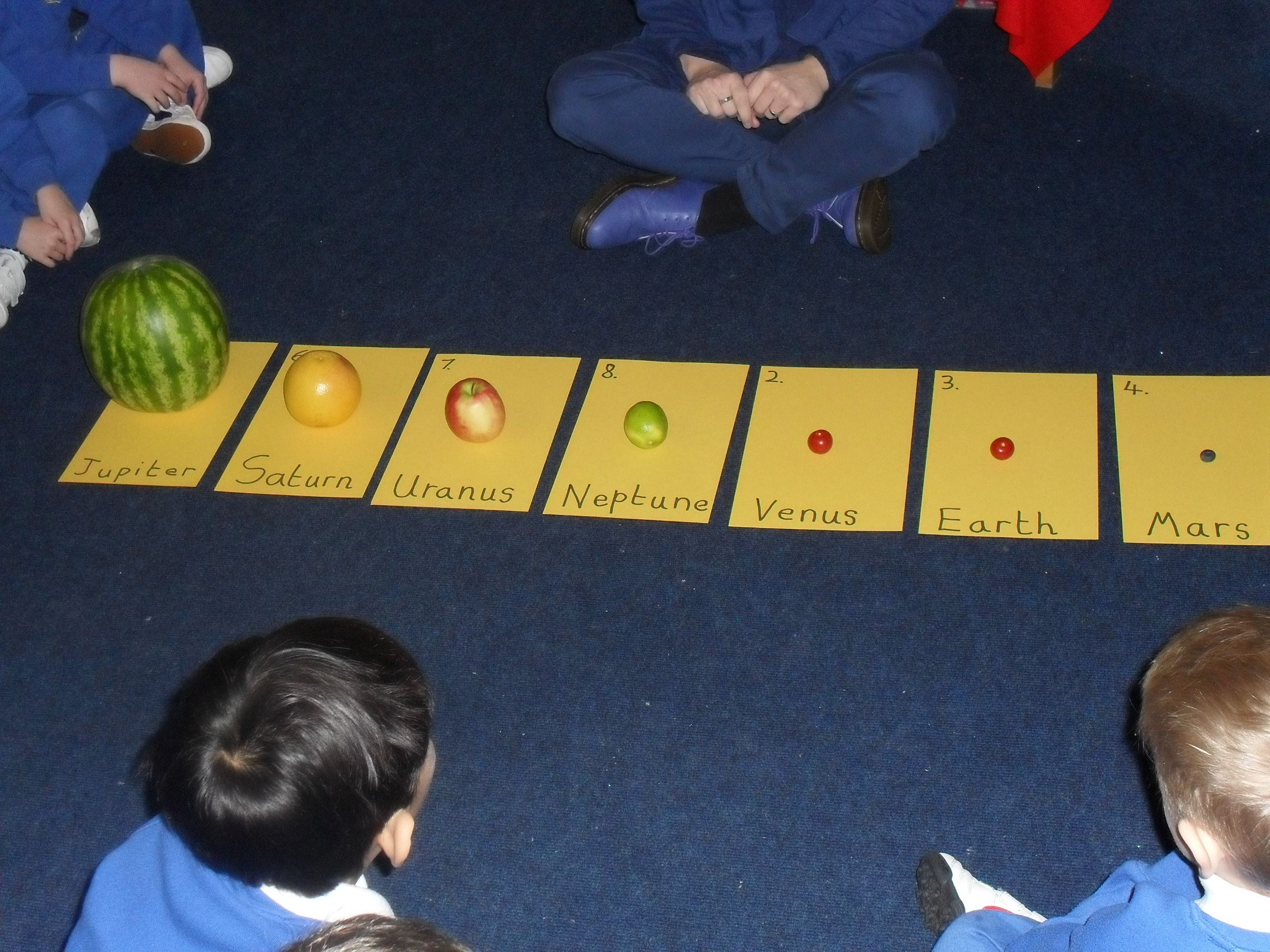 Ordering The Planets From Biggest To Smallest
