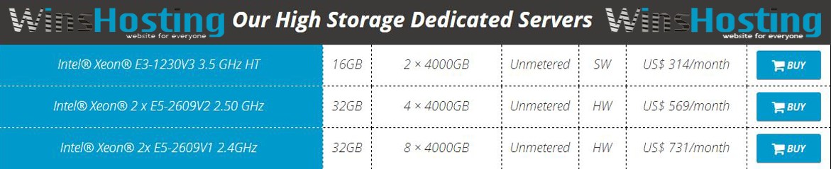 Winshosting Is Offering Low Cost High Storage Dedicated Servers In Stan With Maximum 8