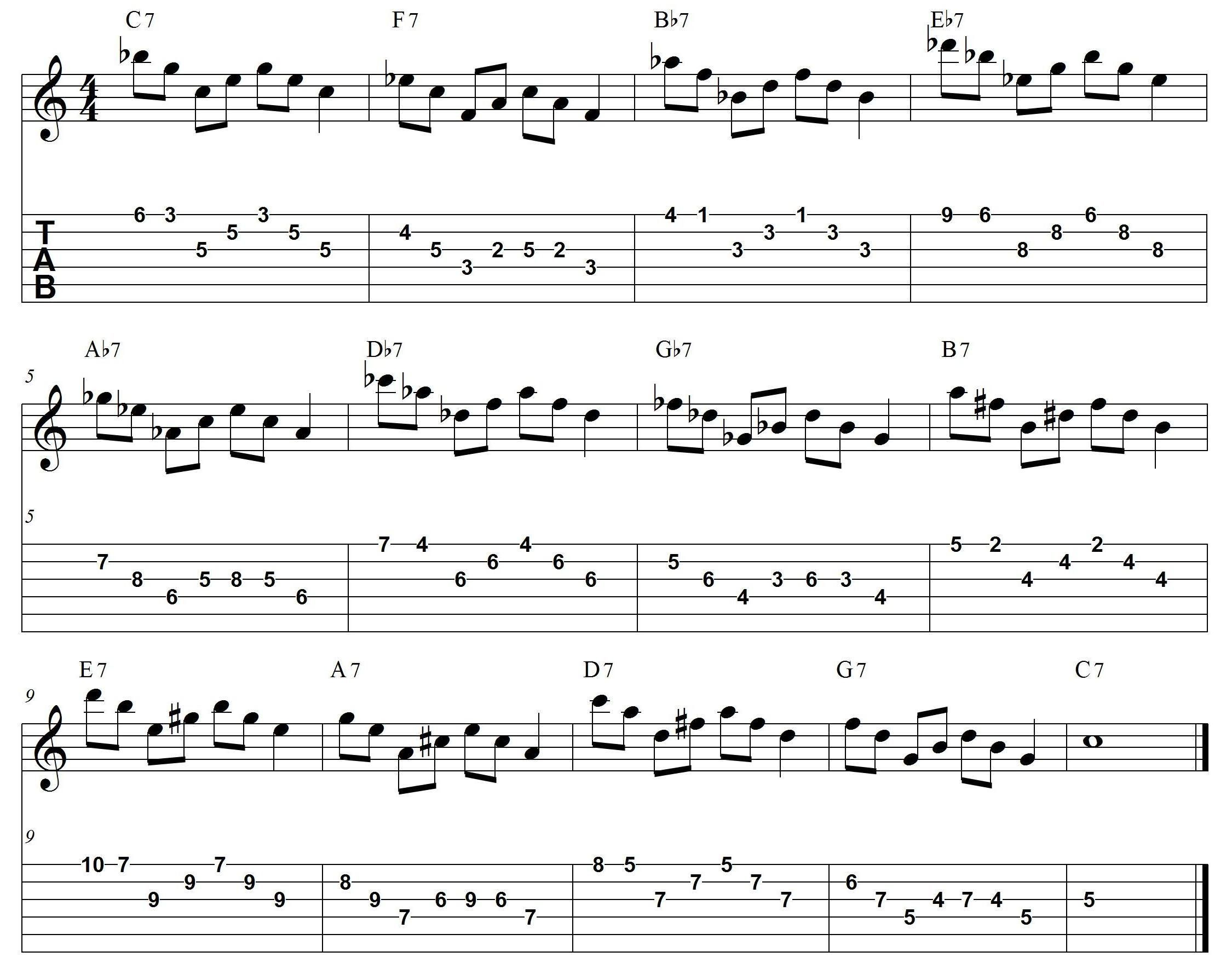 This Exercises Is Taken From The Pdf Ebook 101 Dominant Arpeggio