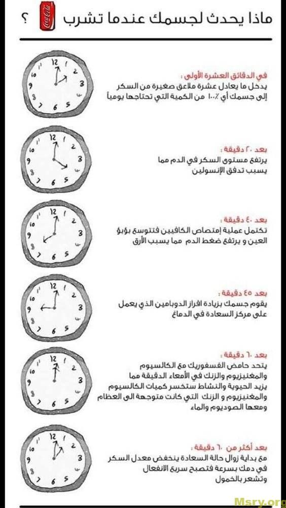 رجيم سريع ونظام غذائى لإنقاص 15 كيلو فى إسبوعين موقع مصري Health Facts Fitness Medical Information Health Facts