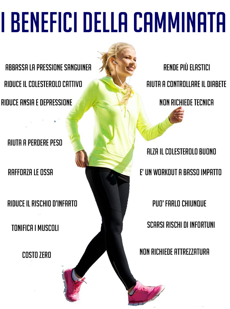 perdere peso benefici