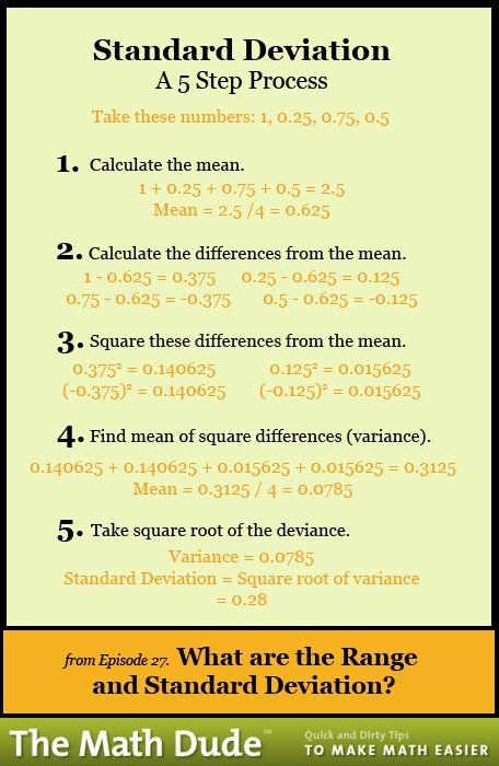 The Math Dude Standard Deviation Ranges And Maths