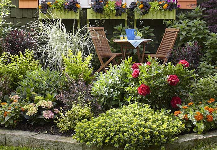 Design Your Landscape Small garden plans, Garden