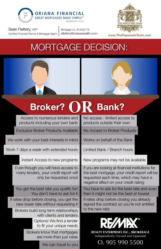 Simple mortgage prequalification calculator