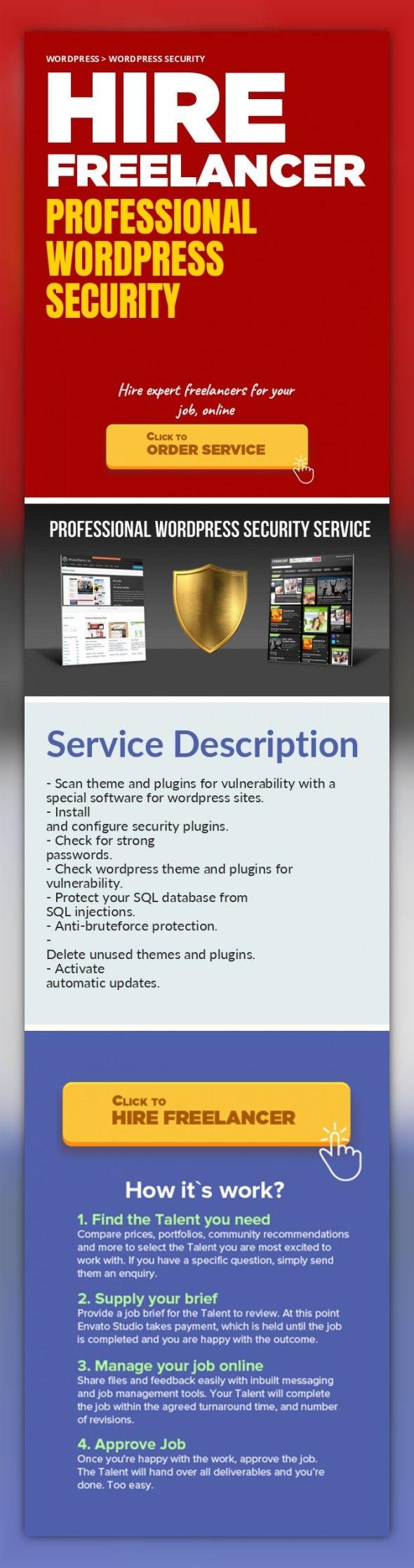 Professional Wordpress Security WordPress, WordPress Security - Scan ...