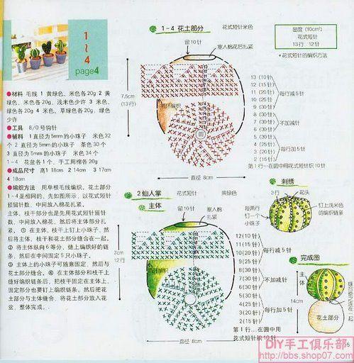 Blog de goanna patrn cactus amigurumi cactus 1 pinterest blog de goanna patrn cactus amigurumi crochet ccuart Image collections