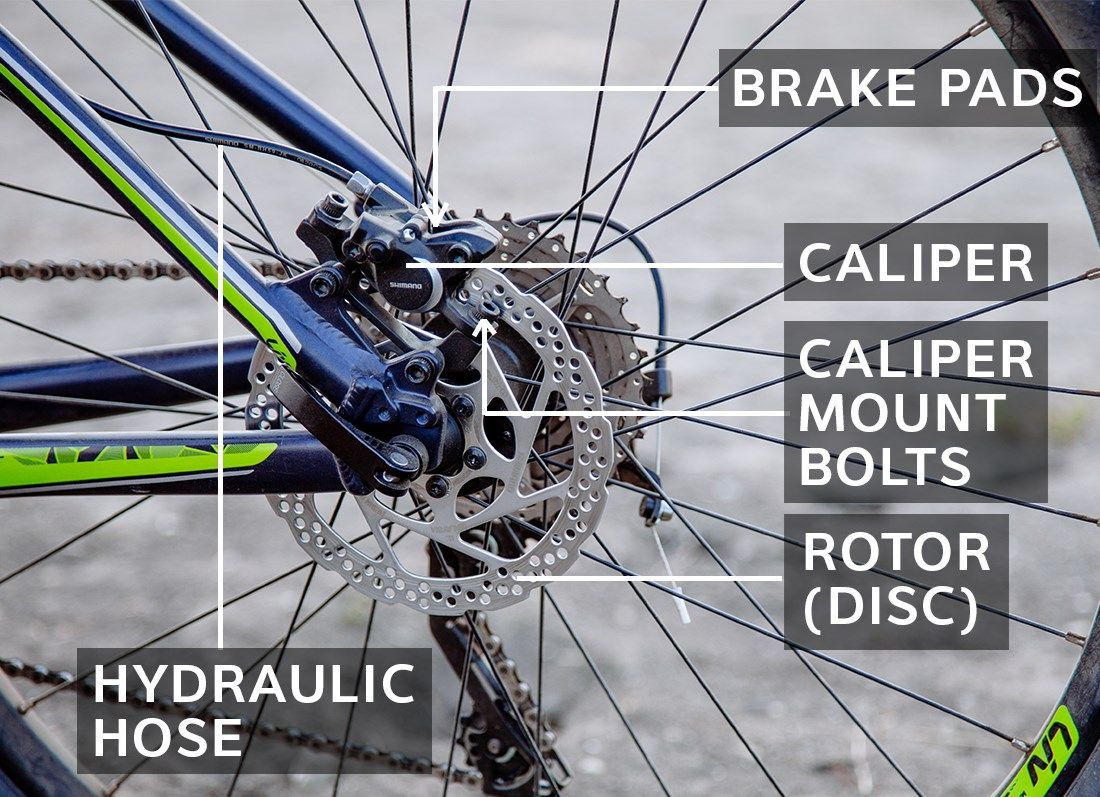 Fixing Sticking Disc Brakes (With images) Brakes, Car