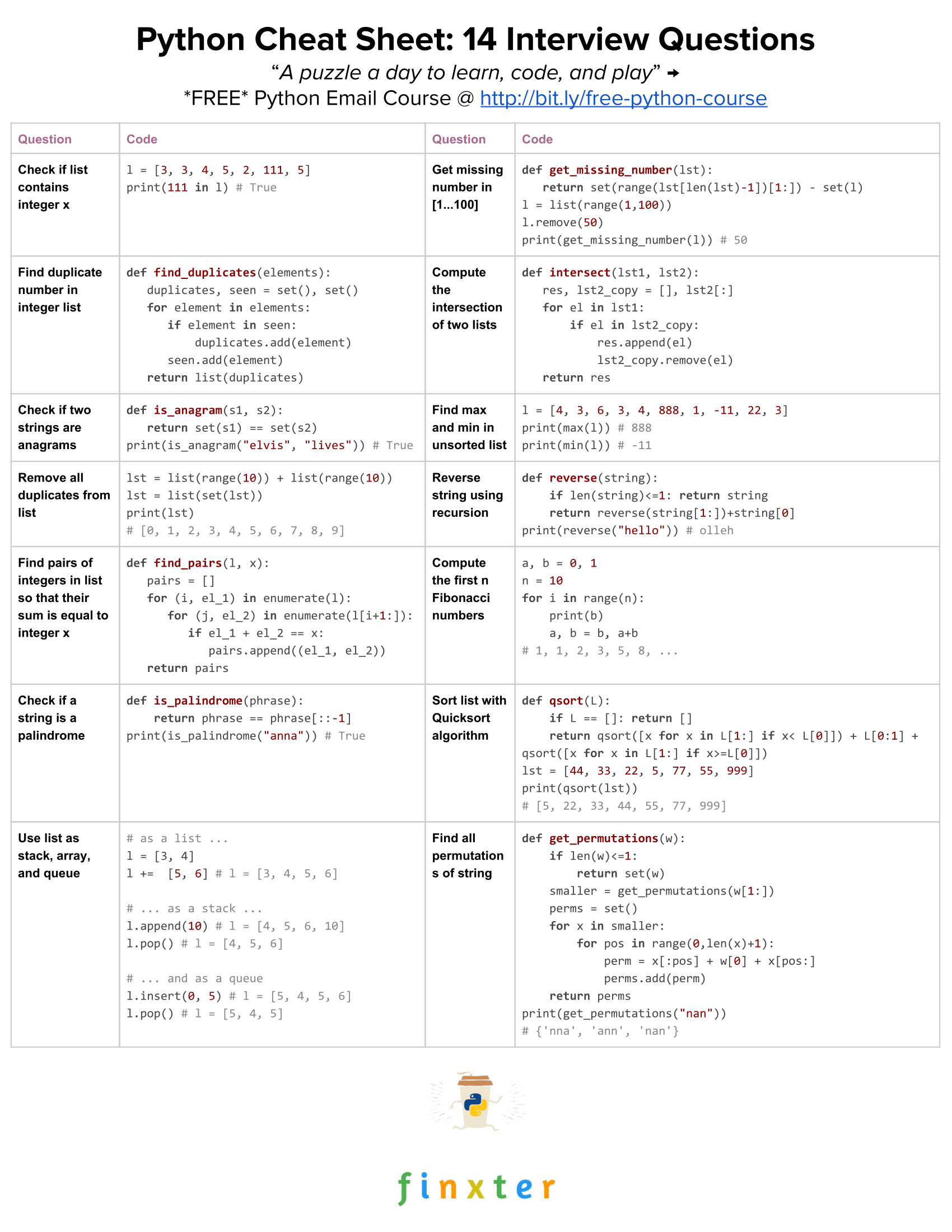 Python Programming Interview Questions