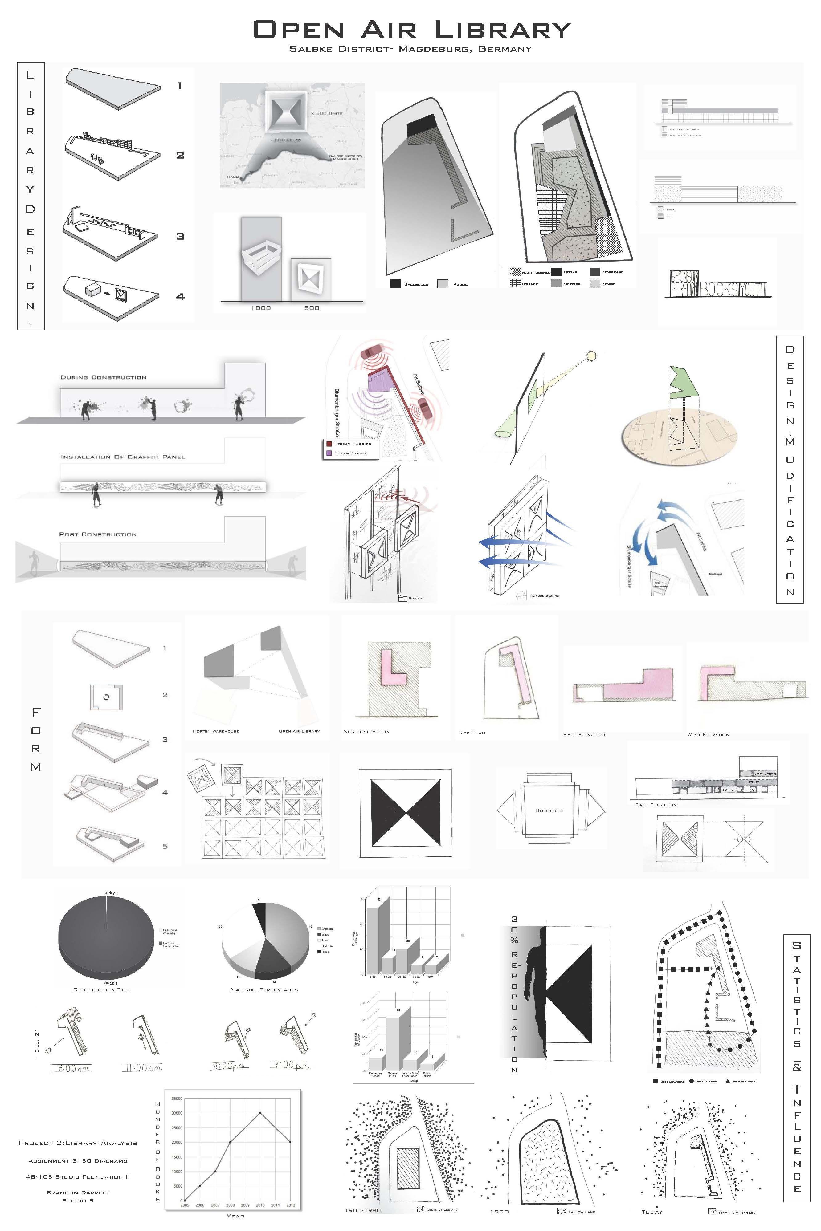50 Diagrams 3 23 Open Air Library Brandondarreff