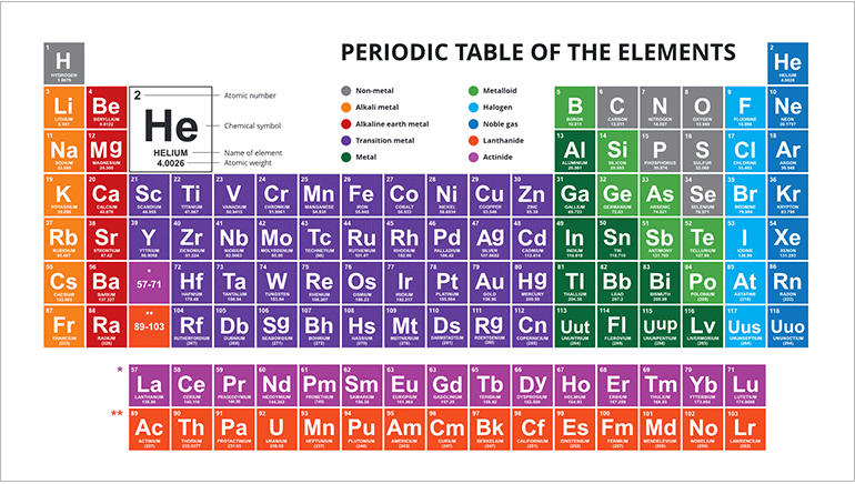 Download httpsite2maxoperiodic table elements keynote periodic table of the elements keynote urtaz Choice Image