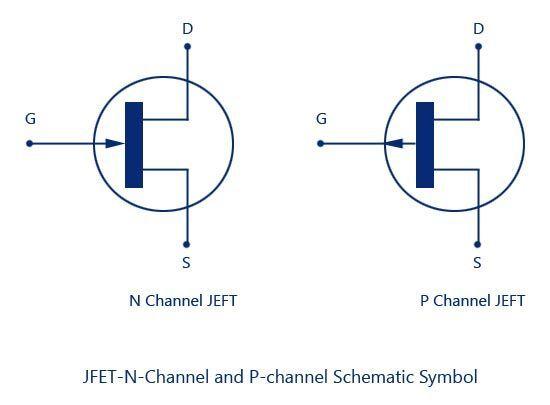 JFET Schematic Symbols | Electronics basics, Electronics ... on bjt schematic symbol, transistor schematic symbol, phototransistor schematic symbol, zener schematic symbol, hemt schematic symbol, fuse schematic symbol, op amp schematic symbol, pmos schematic symbol, pin schematic symbol, rectifier schematic symbol, capacitor schematic symbol, fet schematic symbol, diac schematic symbol, nmos schematic symbol, mosfet schematic symbol, amplifier schematic symbol, anode schematic symbol, ferrite core schematic symbol, potentiometer schematic symbol, adc schematic symbol,
