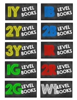 Irla leveled library labels classroom ideas pinterest library irla leveled library labels fandeluxe Image collections