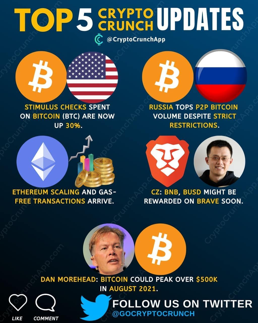 best upcoming cryptocurrency august 2021