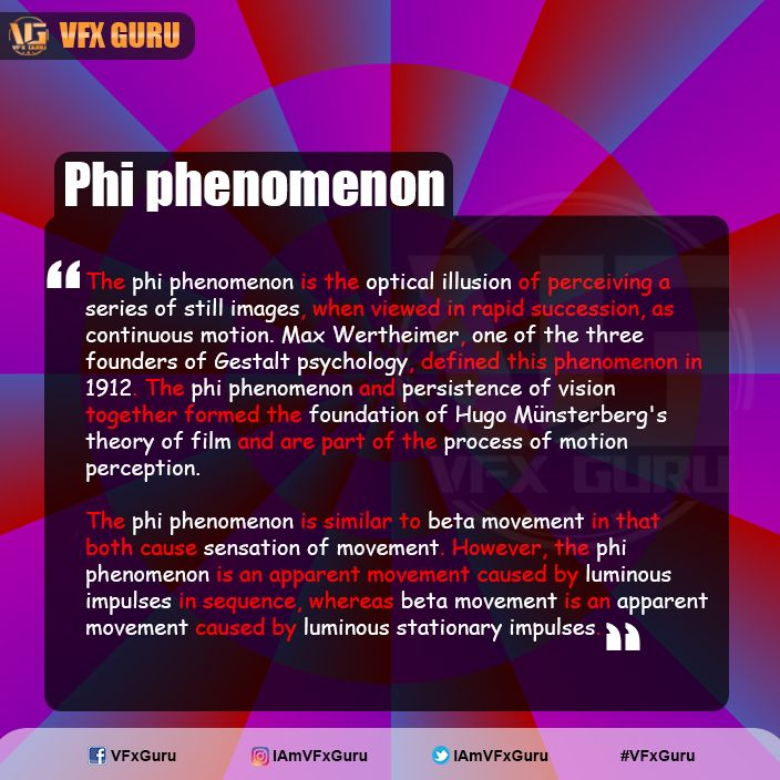 Phi phenomenon - Animation Term #Phi #phenomenon #Animation