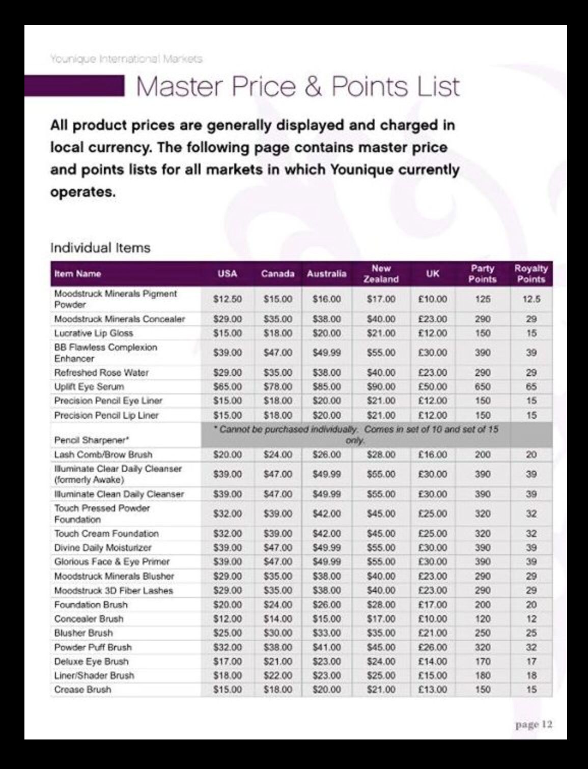 Younique price list