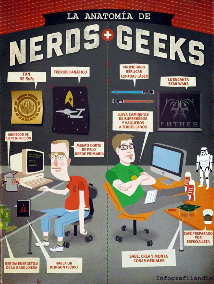 Quién son los Nerds y los Geeks #infografia #infographic #humor ...